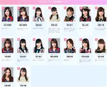 AKB48世界選抜総選挙、選抜メンとかスピーチとか