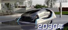 未来の車はどんなのだろう?
