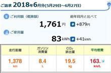 【追記】新型PHV 2018年6月従量電灯での燃費を計算 編