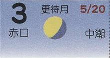 月暦 7月3日(火)