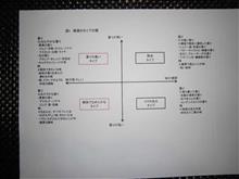 清酒のタイプ分類