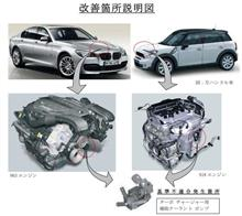 BMWのターボ車全滅