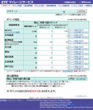 ショボいでつが・・・100エン分、(σ・∀・)σゲッツ!!