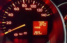 ソニカ 最後の低燃費アタック❗❗
