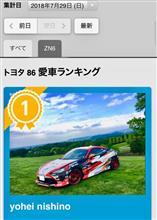 祝7/29付みんカラ愛車ランキング1位(^^)