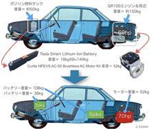 真夏の夜の夢 - 日野コンテッサ1300 EV