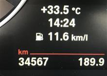 キリ番GET!(備忘録34567km)