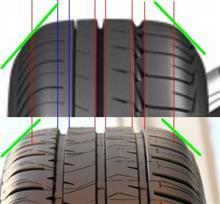 新型PHVに装備したタイヤについて考えた事 編