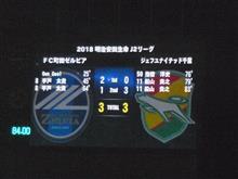 FC町田ゼルビア対ジェフユナイテッド千葉