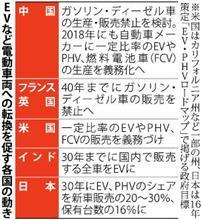 EV社会へ大転換 ガソリン車販売禁止、排ガスレベル認定シ-ル