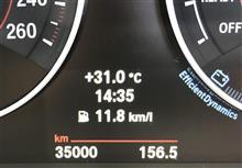 キリ番GET!(備忘録35000km)