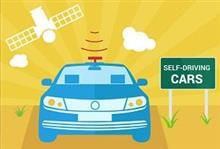 自動運転車で 「機先」を制したい日本 だが自動車メーカーには、出遅れ感も =中国メディア
