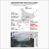 <北海道震度7>電力供給、な ...