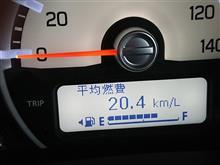 最近のハスラーの平均燃費
