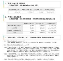 平成30年大阪北部地震以降の大きな自然災害にかかる損害保険
