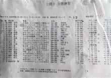 全日本ジムカーナ最終戦公開練習