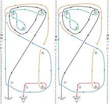 バトルジムカーナ2018 Rd.3のコース図