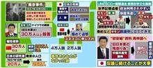 ユネスコ分担金を人質にした日本