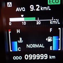 ミラー番99999km