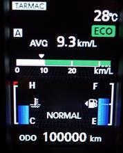 キリ番100000km