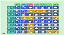 週末の天気は・・・
