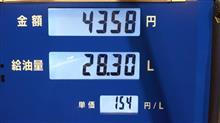 ガソリン価格の先行き #ガソリン #原油