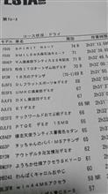 マツ耐Rd.6岡山
