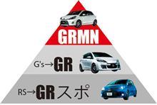 トヨタの凄さ・・・GRスポーツを改めて考える