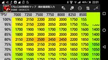 [HONDA_GROM]ENIGMA_ENDURANCE170ccボアアップ用マップ