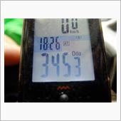 今日で自転車通勤は終了!