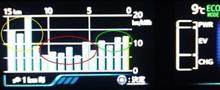 新型PHV 版 バッテリー温調装置試作 その2  速度の違い!!
