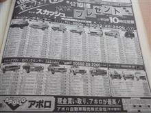 懐かしの新聞から👍こんなのが❗中古車広告😌