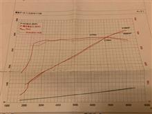 92M3〜R.racingスペシャルマフラー②