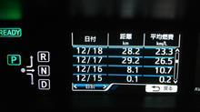 燃費記録①