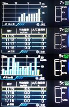 【改正】新型PHV 冬の走行 バッテリー温度管理システムと加温 その2(データ)編