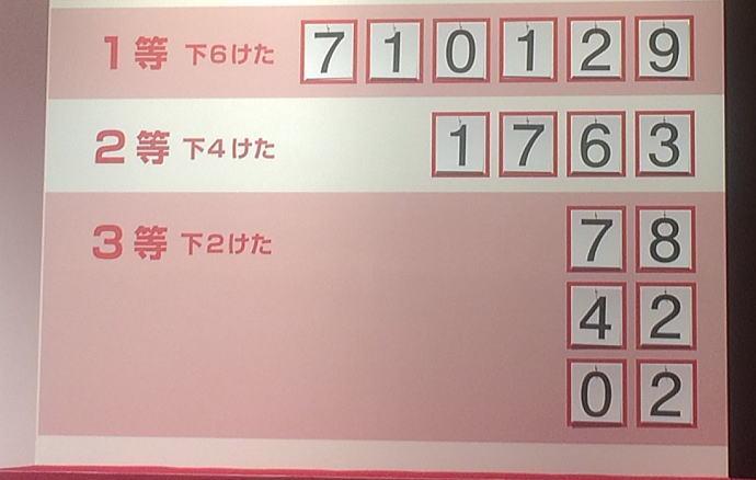 年賀 葉書 当選 番号