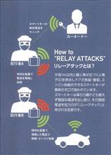 """""""RELAY ATTACKS""""(リレーアタック)にご注意!"""