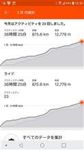 【自転車】2月の走行距離