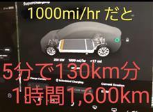 5分で130km、1時間で1600kmのテスラ新型充電器