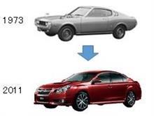 昔の車と変わったところを色々比較してみた 2(装備編)