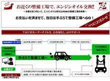 新サービスのご案内「TAKUMIモーターオイル×ゴーゴーガレージ」