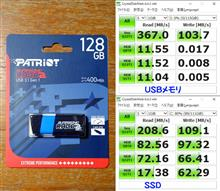 128GBのUSBメモリ