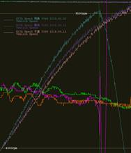 【ビート】【E07A改SPEC4飛鳥】【ECU】適合とログ比較