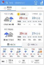 雨が続いています。