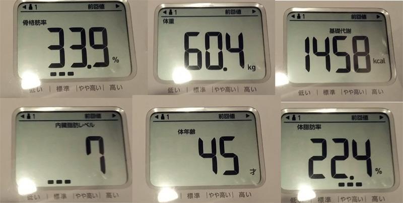 上がり 体重 風呂 お 風呂に入ると体重は0.9kg減る