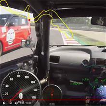 【サーキット】【ビート】HONDA VTEC ONE MAKE RACE 鈴鹿フルコース 2019.08.05 part.2 車載動画