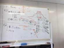 企業福利厚生広場トレ&レンタルカート → 一般広場 → 8ersの3連荘