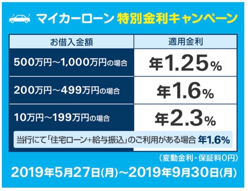 横浜 銀行 マイカー ローン
