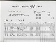 2019ビギナーズジムカーナin筑波Rd.5