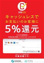 ★キャッシュレス・ポイント還元事業対応について★